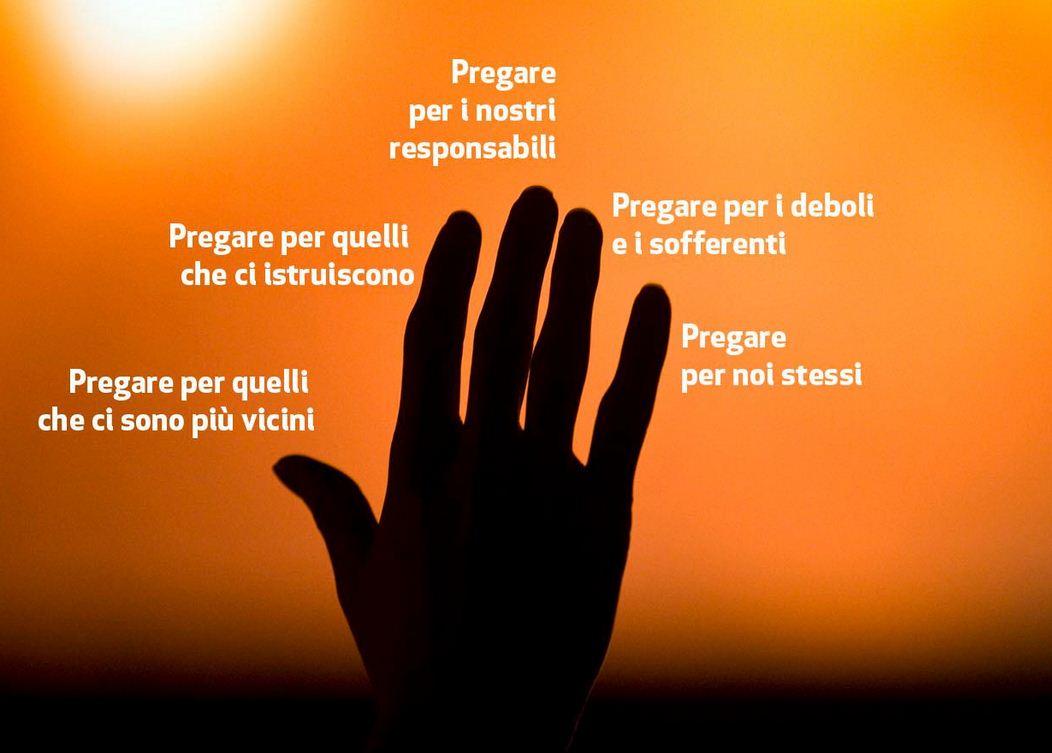 Preghiera in 5 dita pietroalviti 39 s weblog - Stampabile la preghiera del signore ...