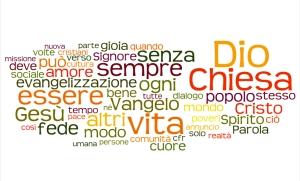 Wordle evangelii