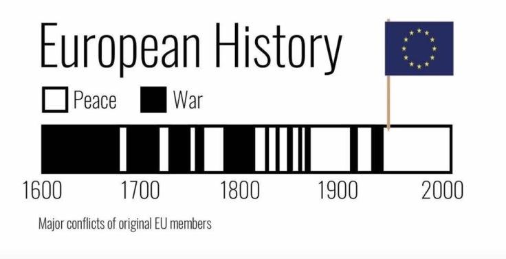 europe-war