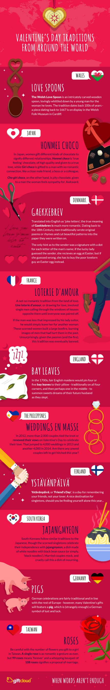 valentines-day-traditions-from-around-the-world-infographic